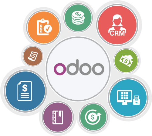odoo-erp-implementation